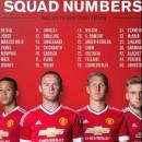 Man Utd công bố số áo chính thức mùa giải mới
